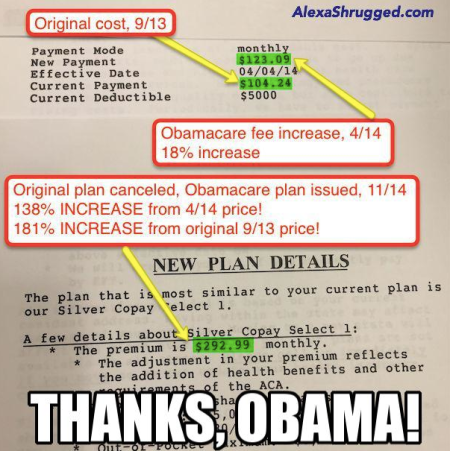 ThanksObamacare